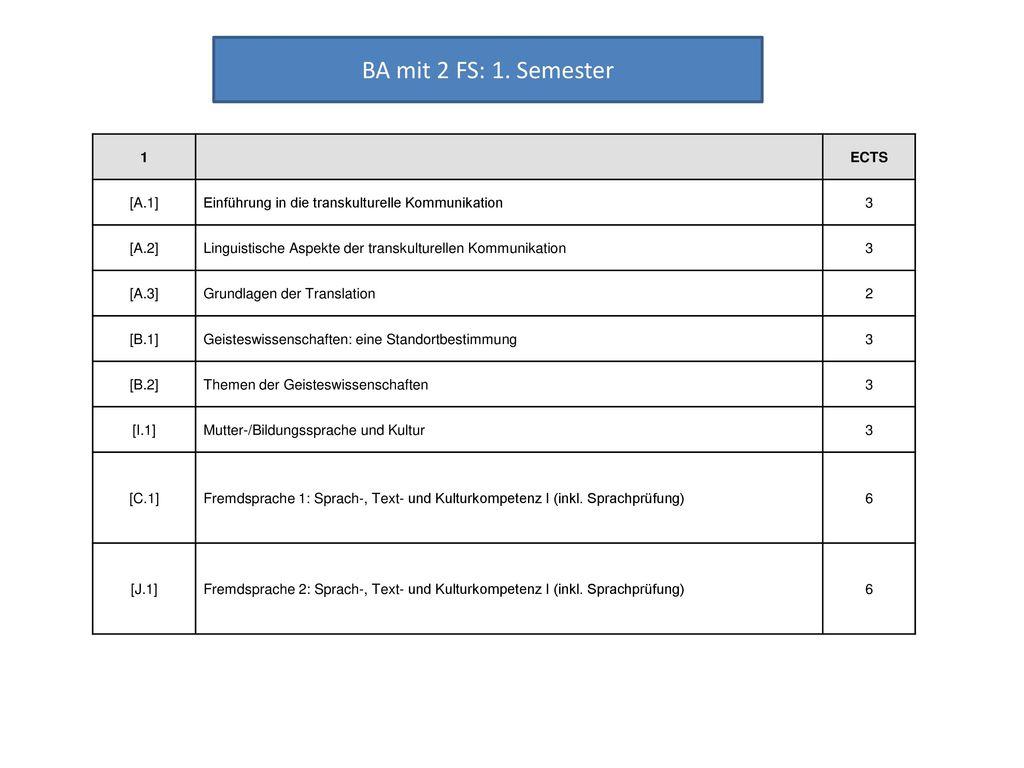 BA mit 2 FS: 1. Semester 1 ECTS [A.1]